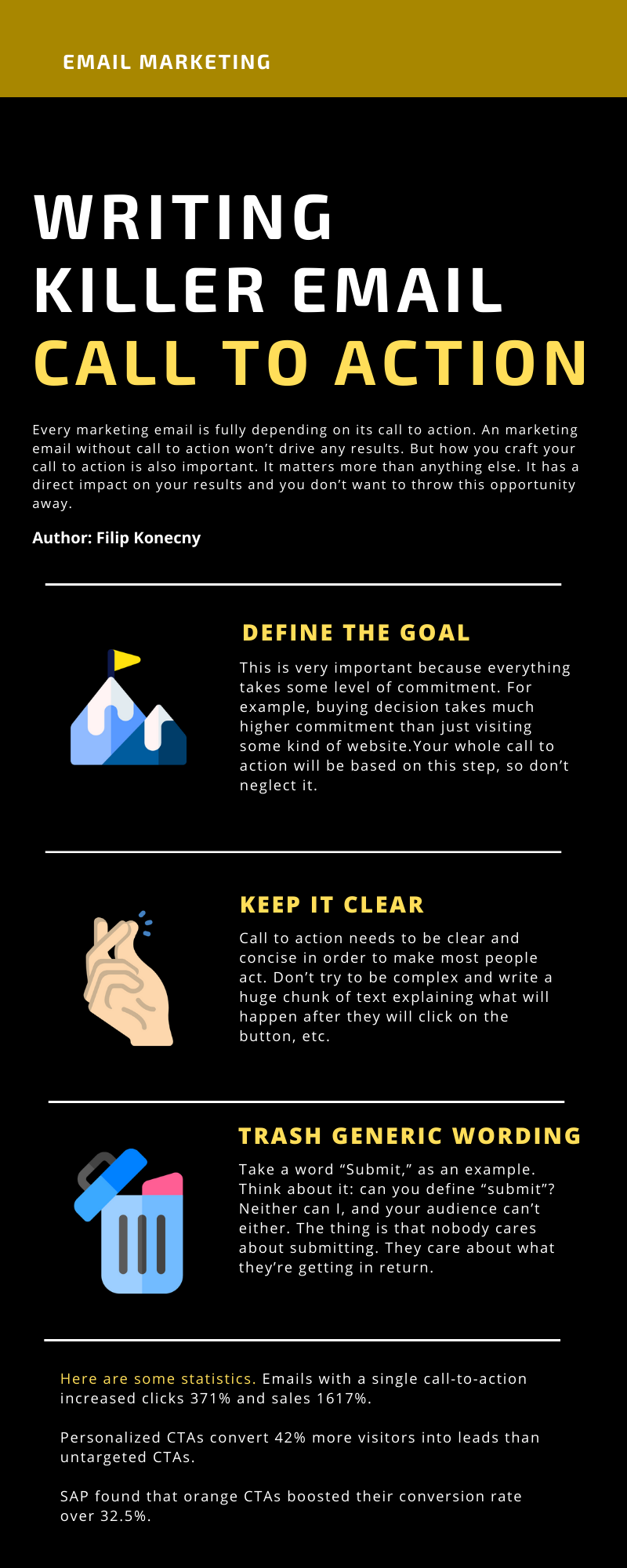 Infographic demonstrating the power of call to actions in email marketing.