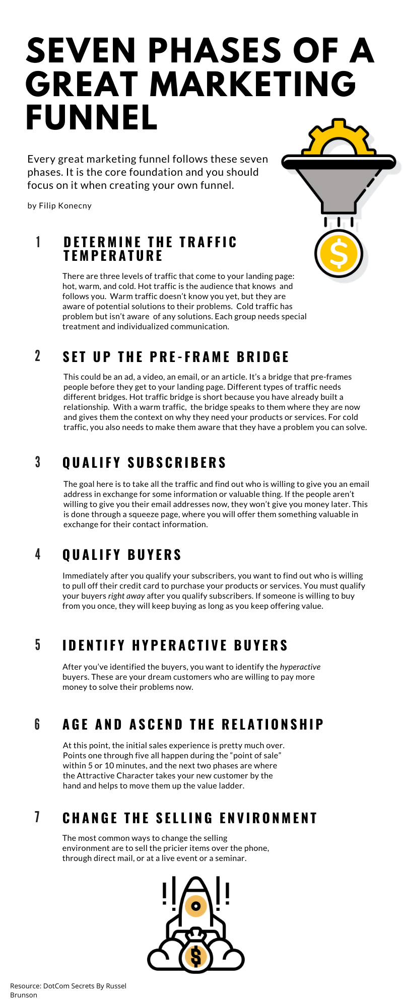 Seven phases of a great marketing funnel infographic