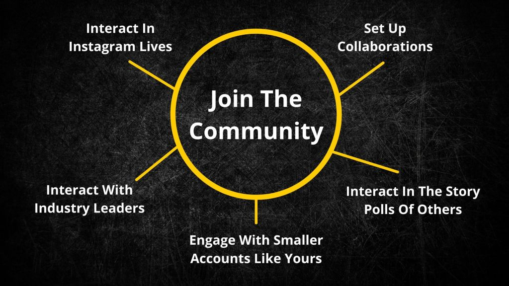 how t join the community