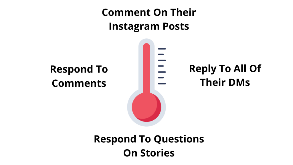 The warm Instagram audience engagement routine