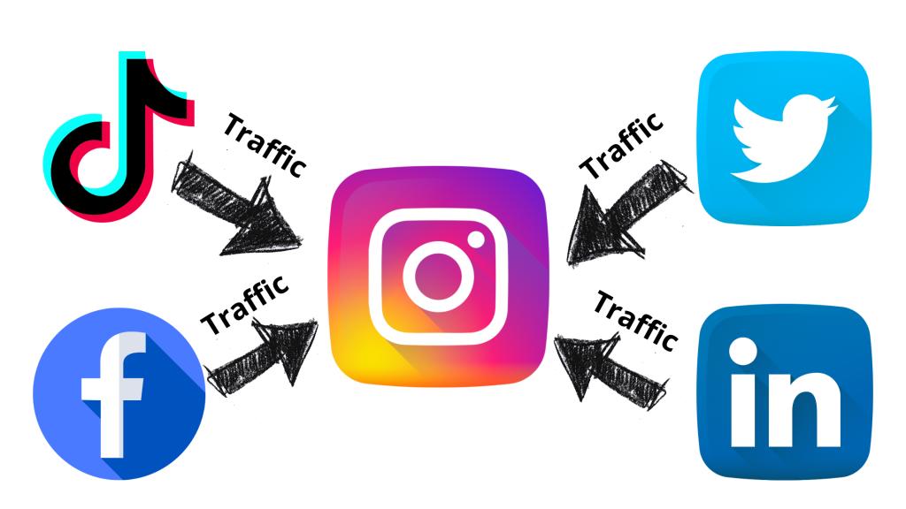 cross promoting your Instagram infographic