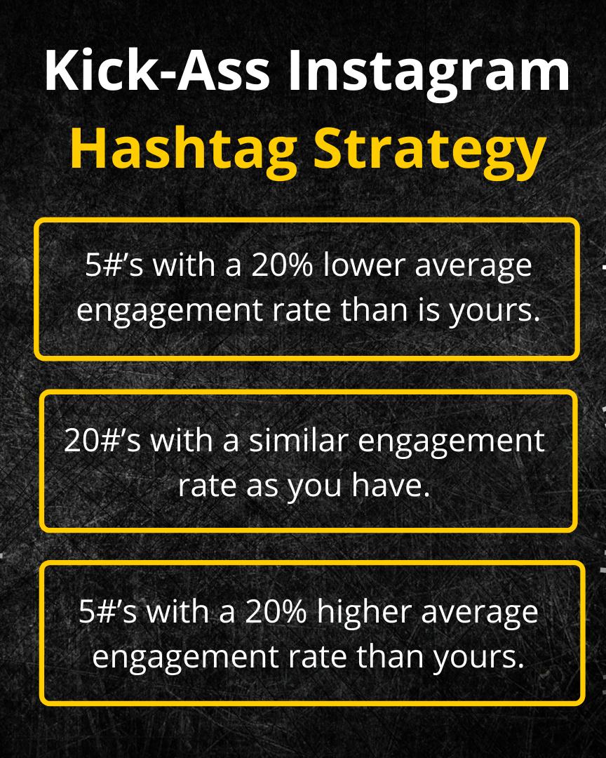 Intagram hashtag strategy