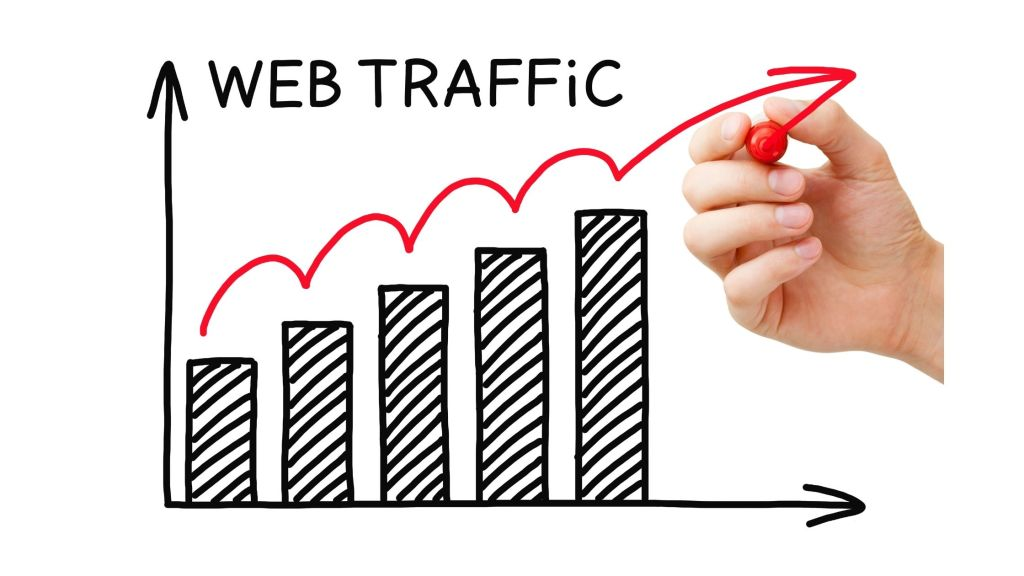driving traffic to the website