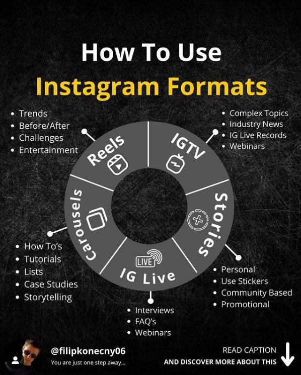 single-image post on Instagram
